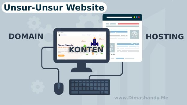 Unsur-Unsur Website